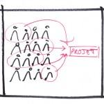 schemas management